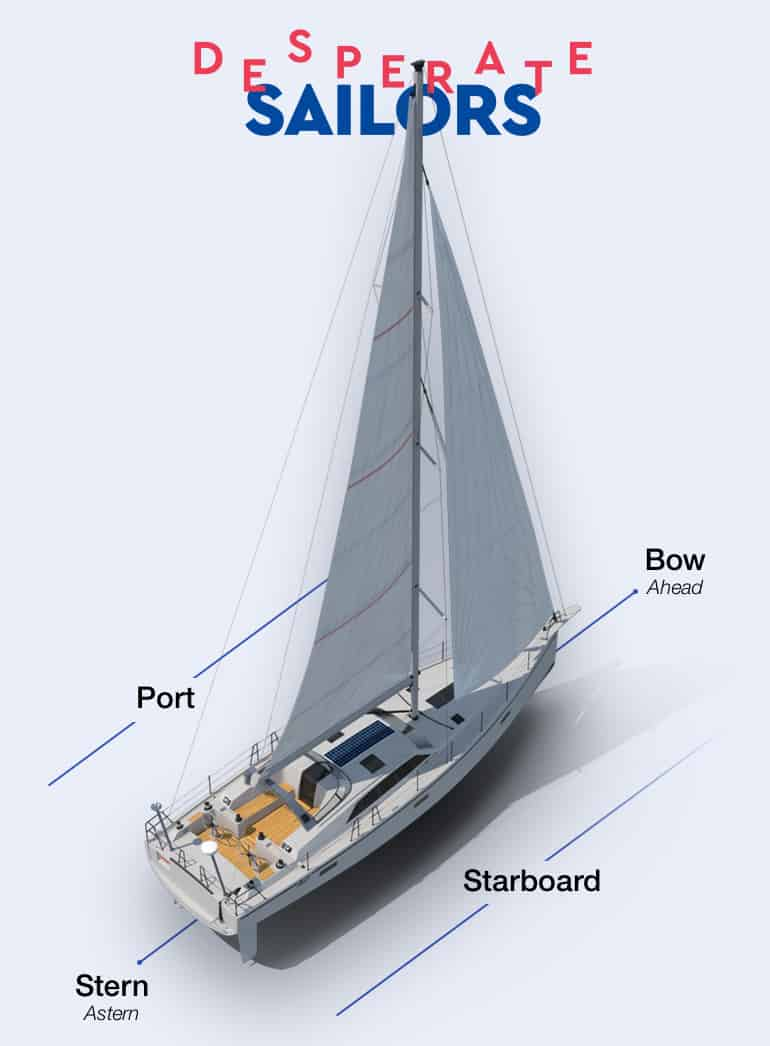 boat ship directions Terminology