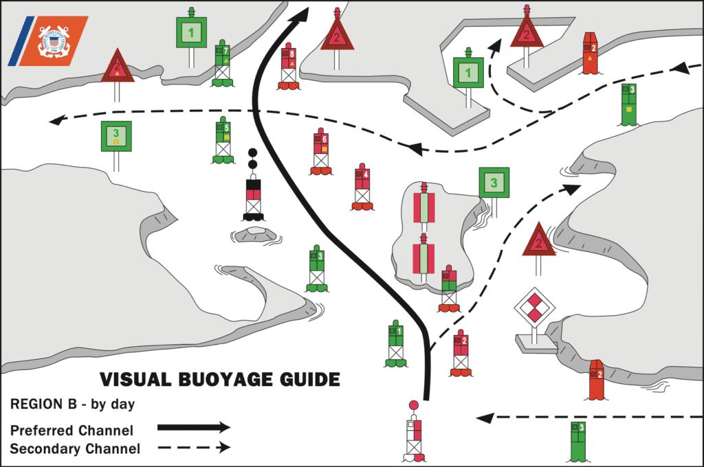 visual buoyage guide